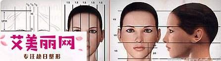 颧骨内推和下颌角整形后影响正常生活吗?