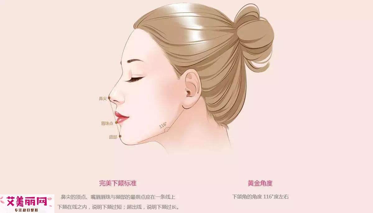 磨骨手术可以让脸变尖?